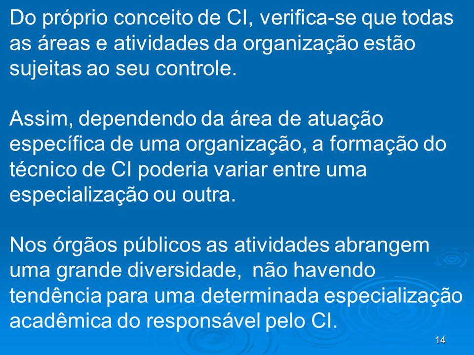 Do próprio conceito de CI, verifica-se que todas as áreas e atividades da organização estão sujeitas ao seu controle.