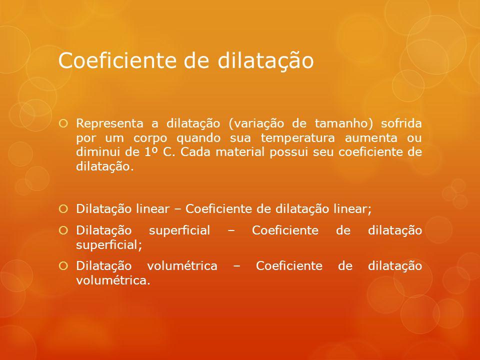 Coeficiente de dilatação
