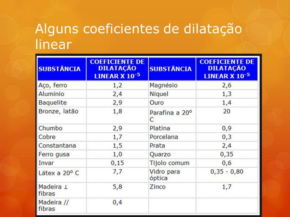 Alguns coeficientes de dilatação linear