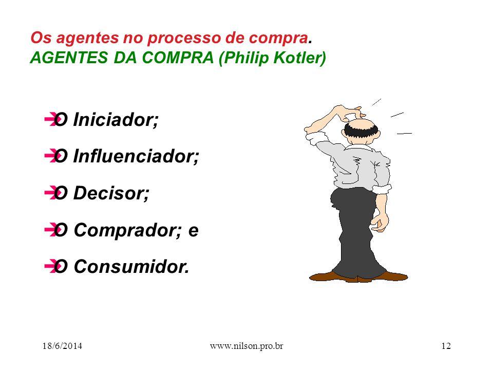 O Iniciador; O Influenciador; O Decisor; O Comprador; e O Consumidor.