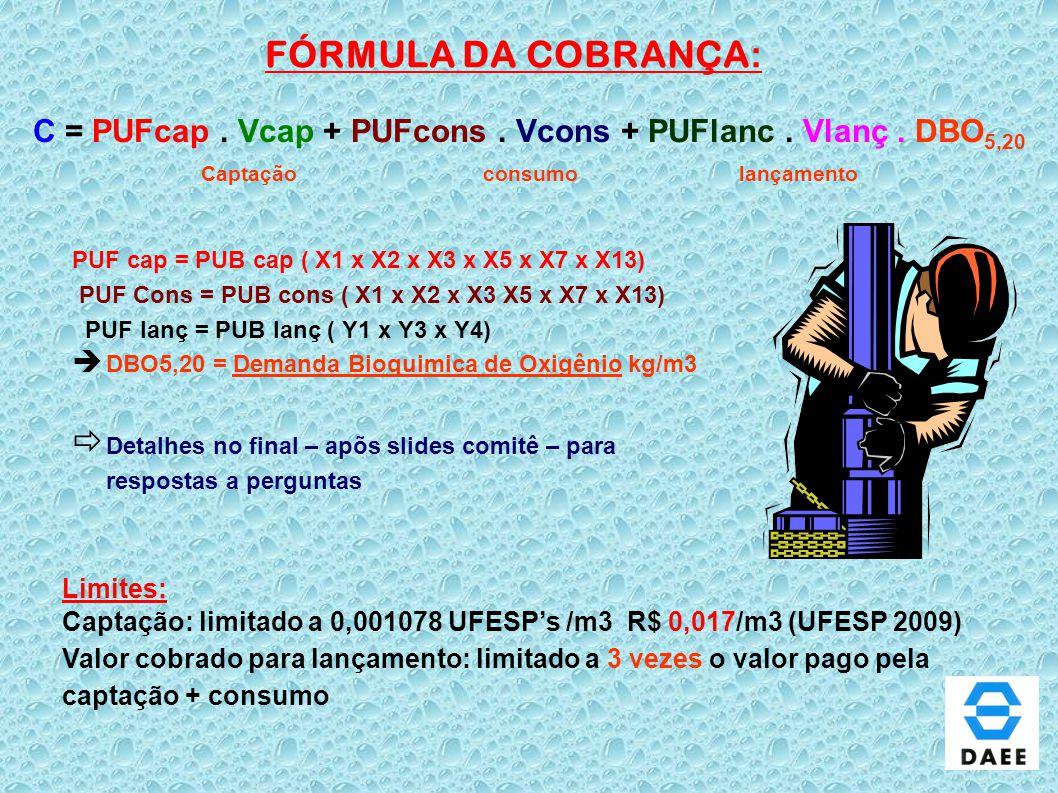 FÓRMULA DA COBRANÇA: C = PUFcap . Vcap + PUFcons . Vcons + PUFlanc . Vlanç . DBO5,20.
