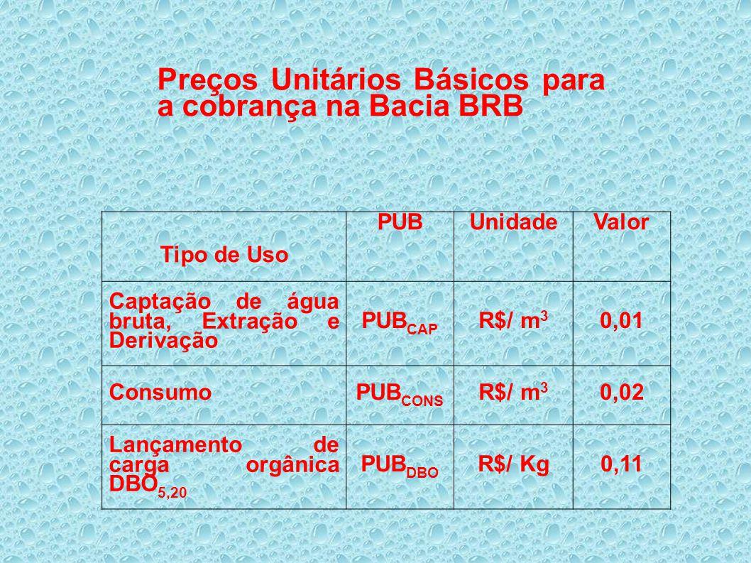 Preços Unitários Básicos para a cobrança na Bacia BRB