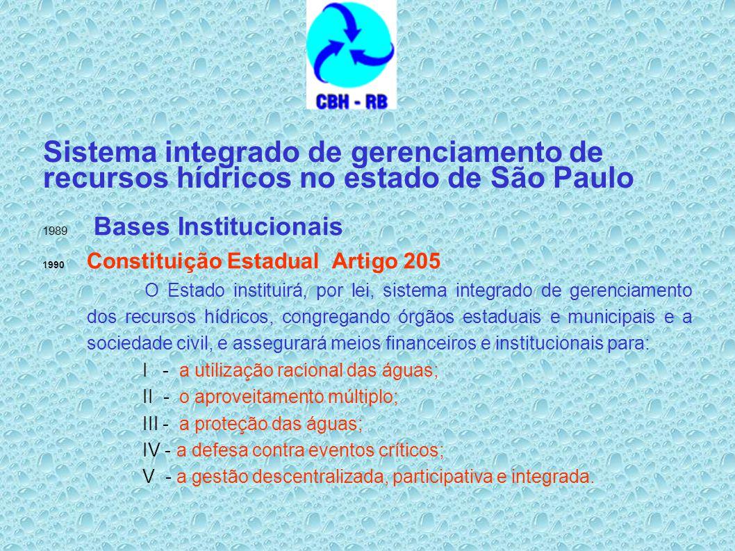 Sistema integrado de gerenciamento de recursos hídricos no estado de São Paulo