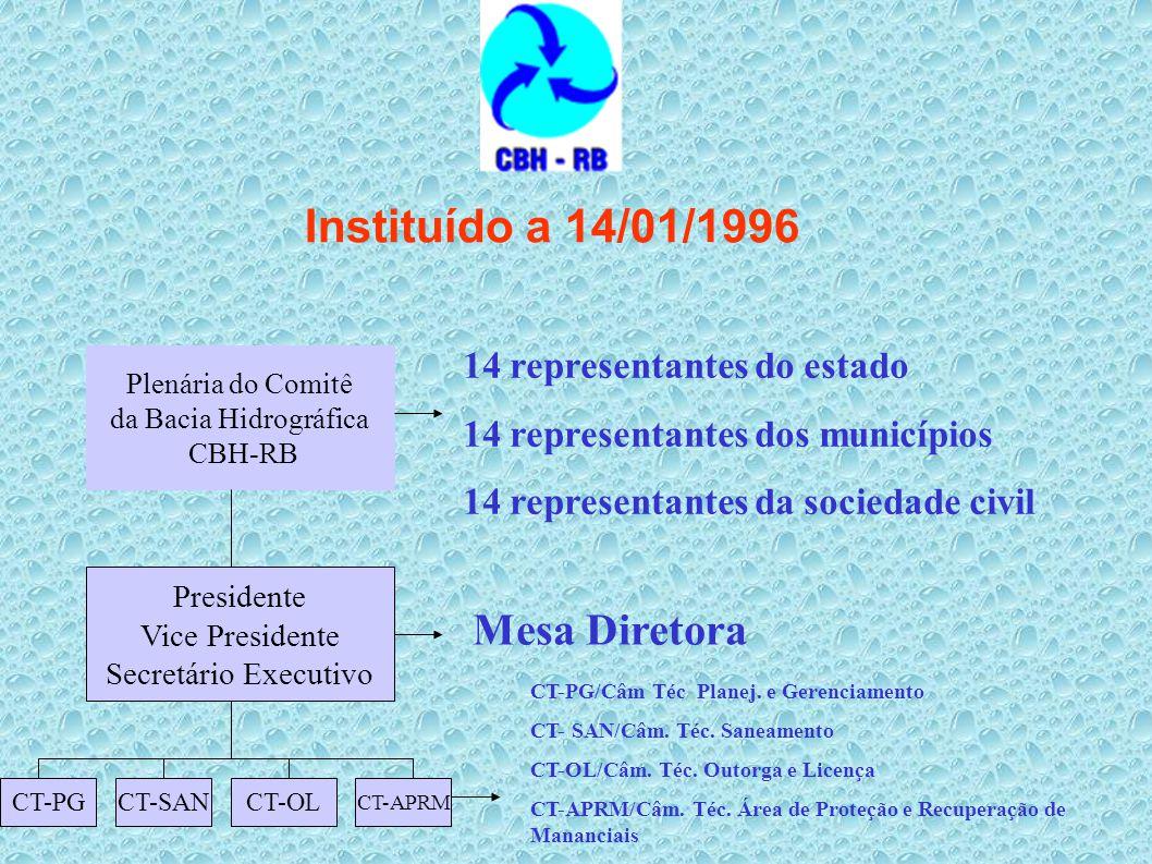 Instituído a 14/01/1996 Mesa Diretora 14 representantes do estado