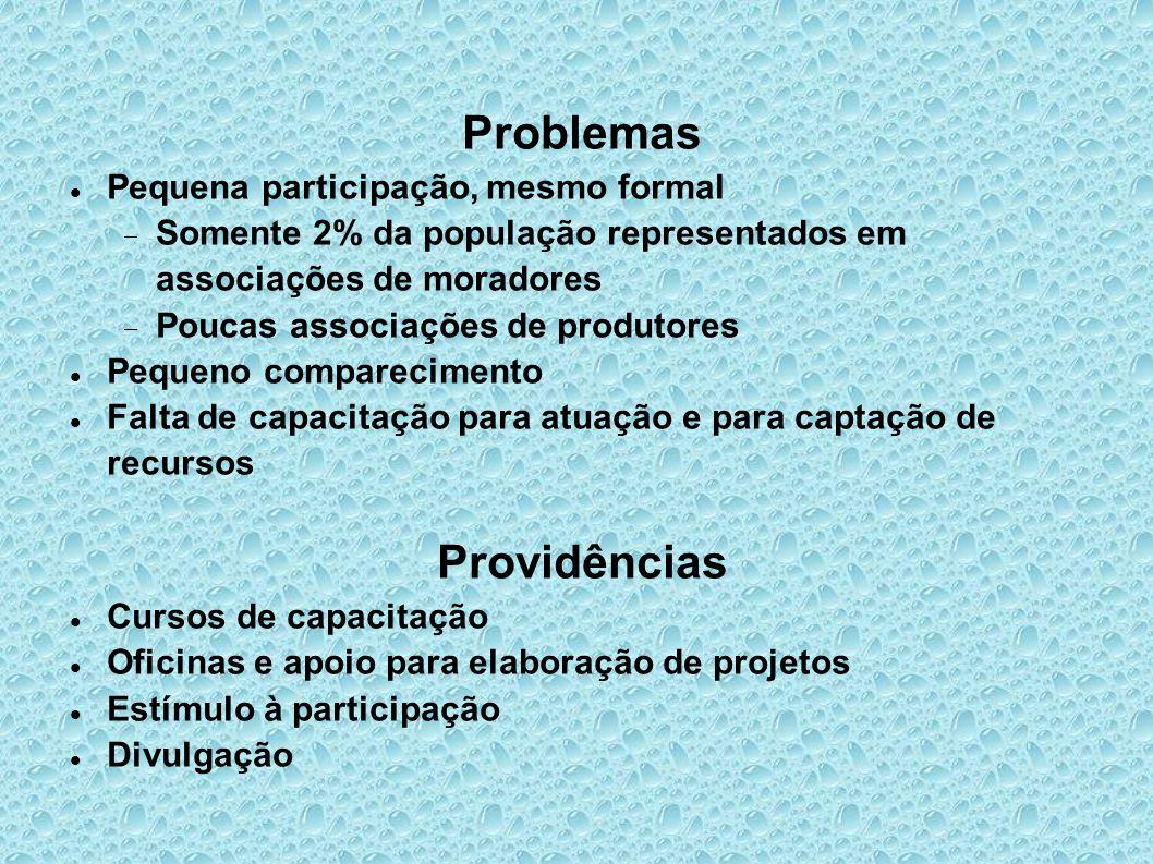Problemas Providências