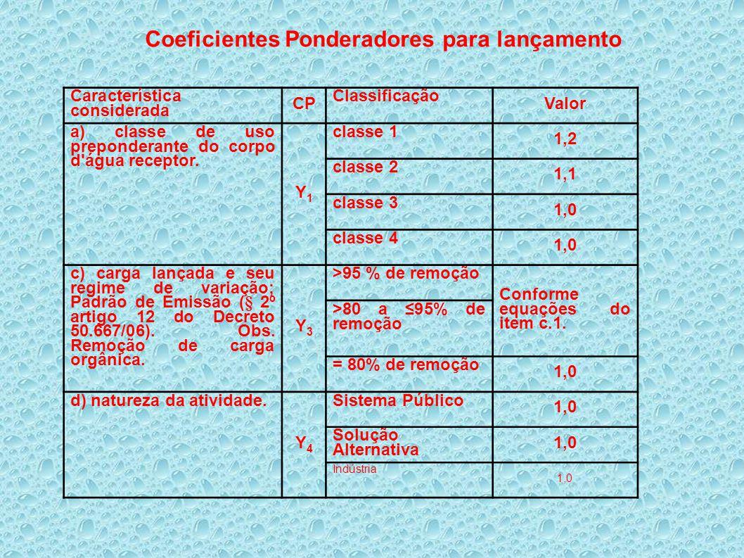 Coeficientes Ponderadores para lançamento