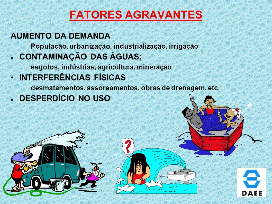 FATORES AGRAVANTES AUMENTO DA DEMANDA CONTAMINAÇÃO DAS ÁGUAS;