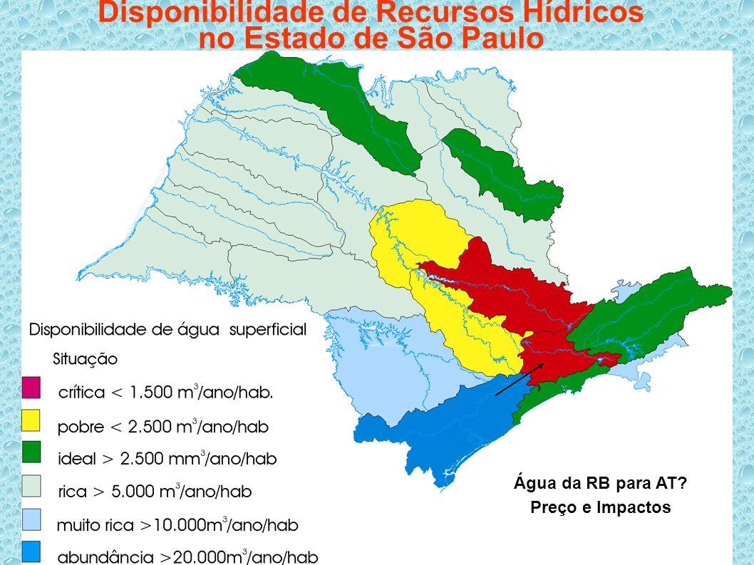 Disponibilidade de Recursos Hídricos no Estado de São Paulo
