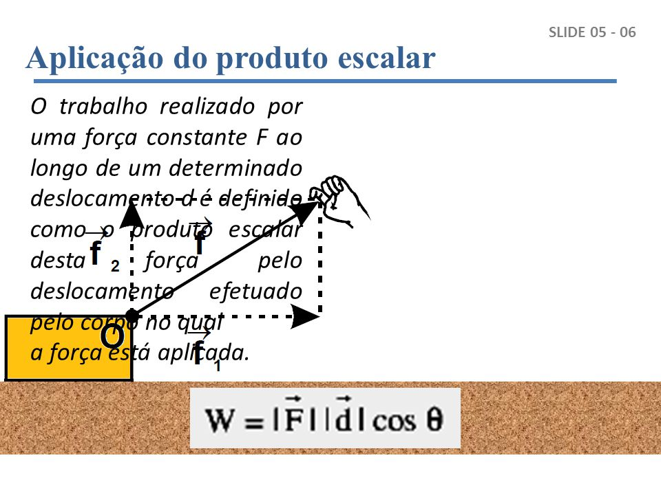 Aplicação do produto escalar