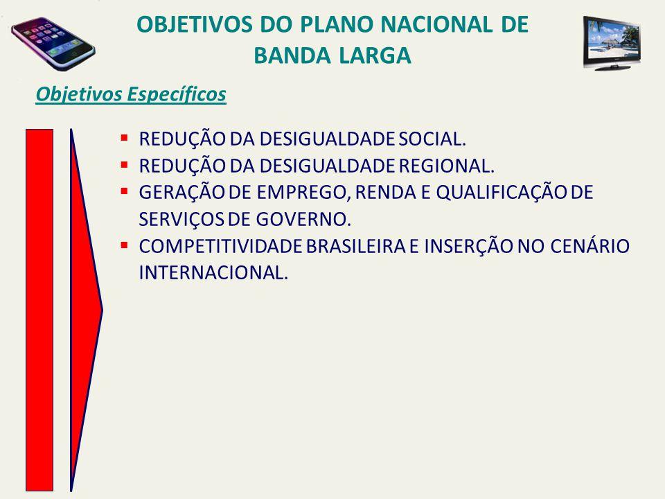 OBJETIVOS DO PLANO NACIONAL DE BANDA LARGA