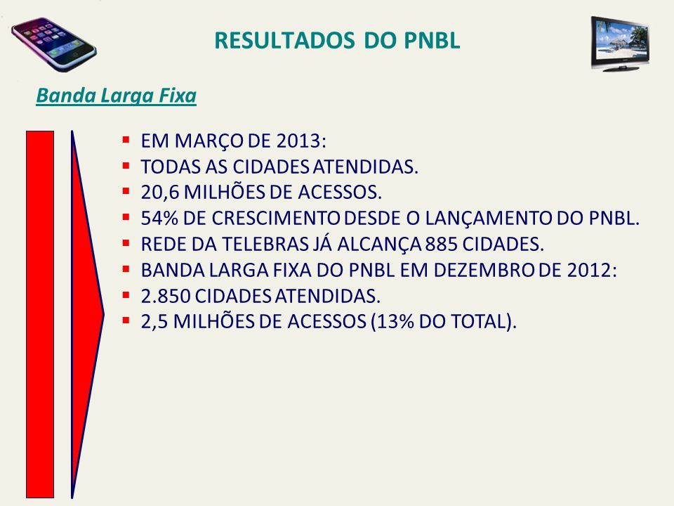 RESULTADOS DO PNBL Banda Larga Fixa EM MARÇO DE 2013: