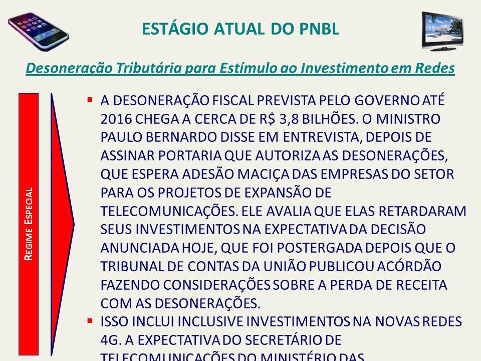 ESTÁGIO ATUAL DO PNBL Desoneração Tributária para Estímulo ao Investimento em Redes.