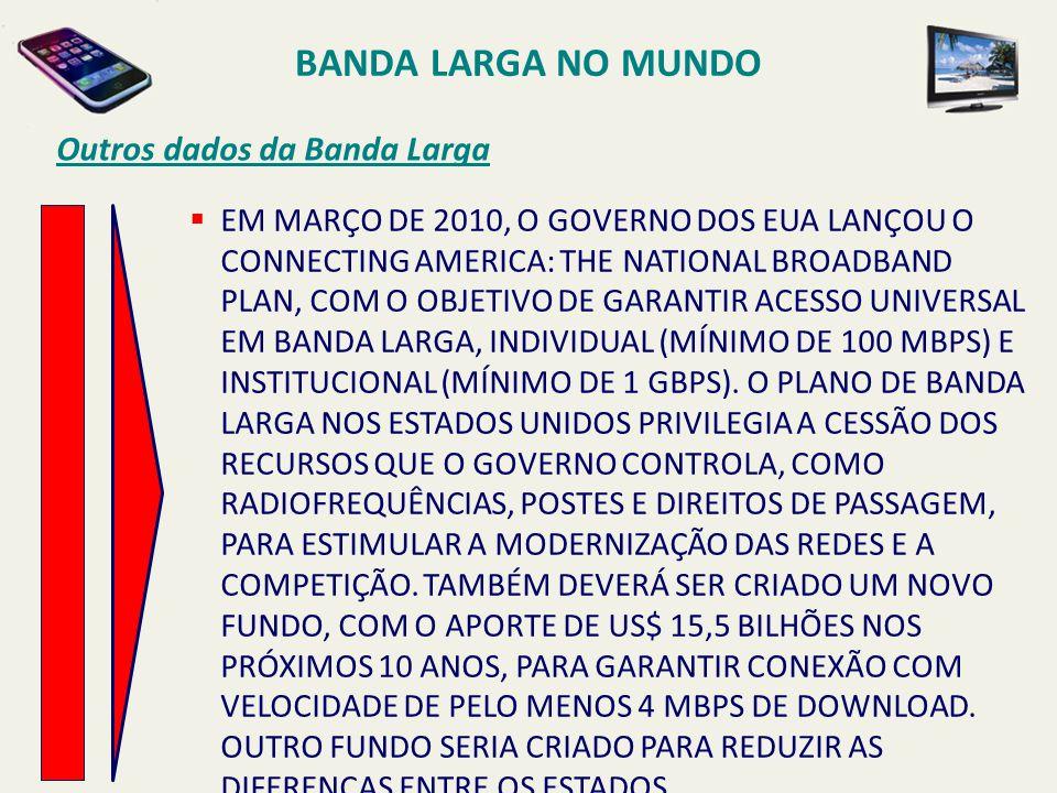 BANDA LARGA NO MUNDO Outros dados da Banda Larga