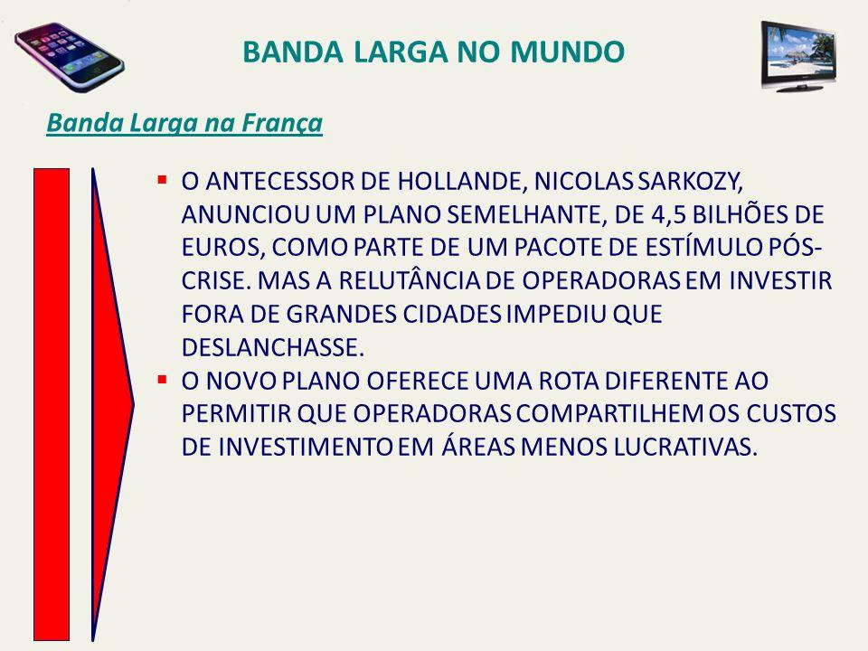 BANDA LARGA NO MUNDO Banda Larga na França