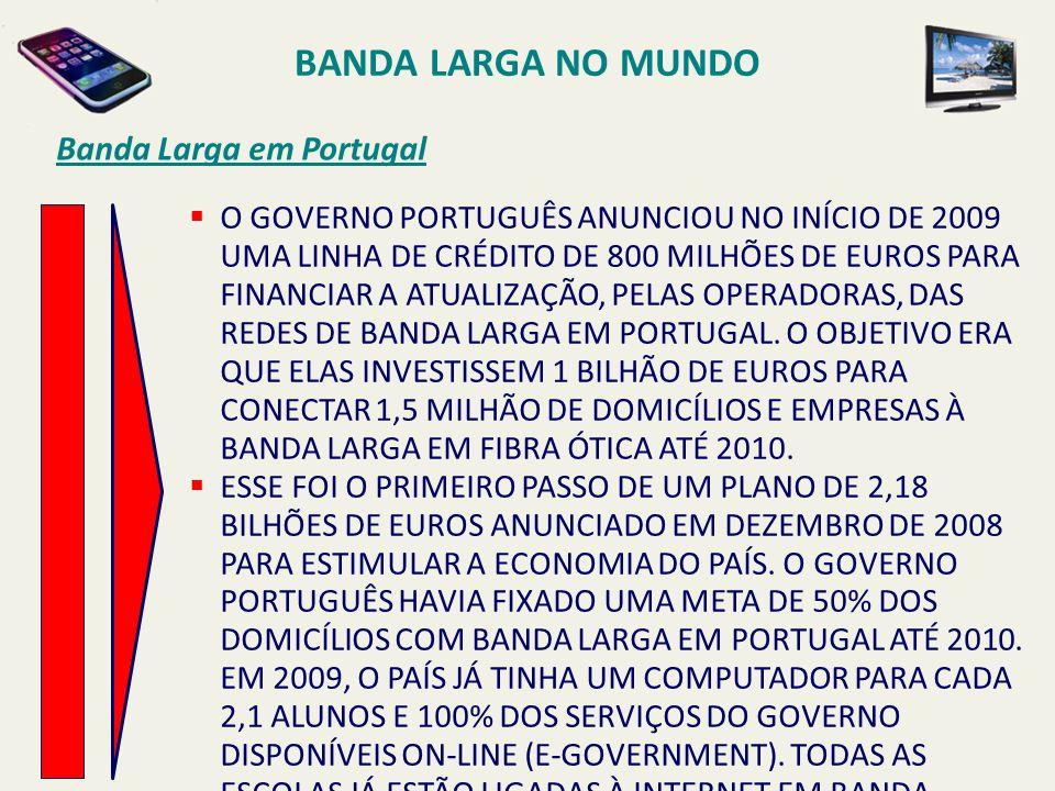 BANDA LARGA NO MUNDO Banda Larga em Portugal