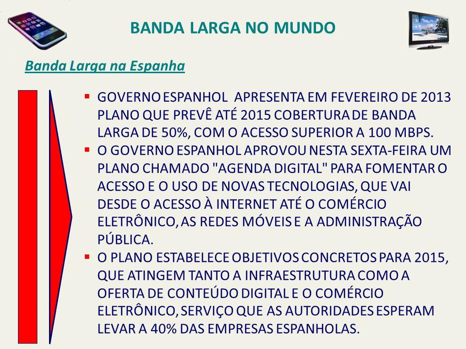 BANDA LARGA NO MUNDO Banda Larga na Espanha