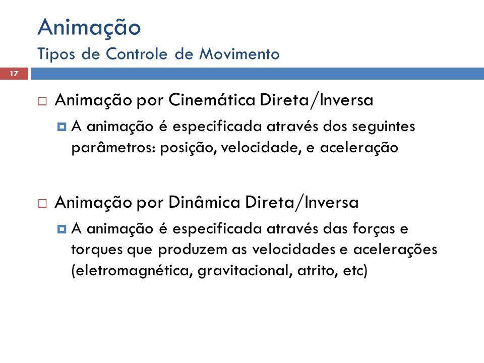 Animação Animação por Cinemática Direta/Inversa