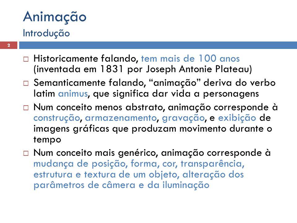 Animação Introdução. Historicamente falando, tem mais de 100 anos (inventada em 1831 por Joseph Antonie Plateau)