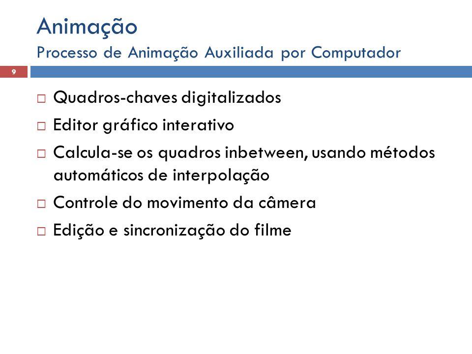 Animação Quadros-chaves digitalizados Editor gráfico interativo