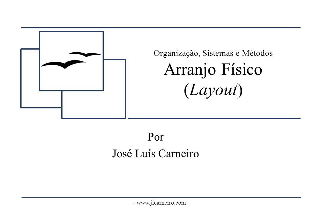 Arranjo físico (layout)