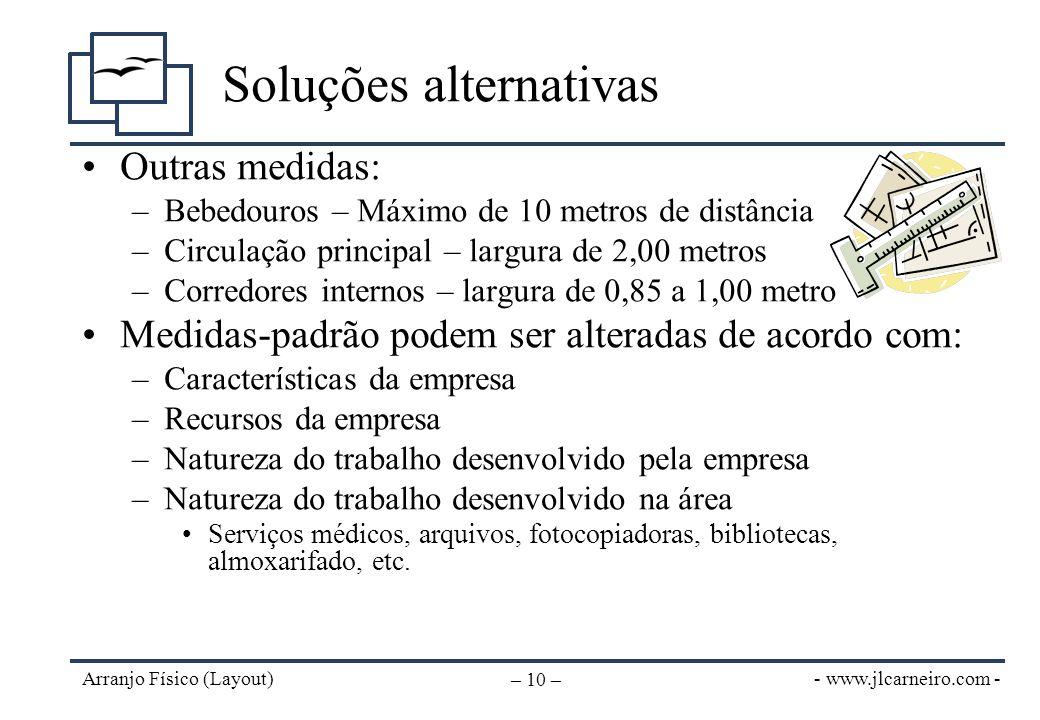 Soluções alternativas – Interligações