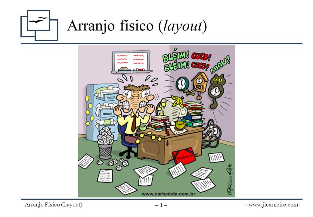 Introdução O espaço físico organizacional influi no trabalho desenvolvido pelos indivíduos dentro da empresa.