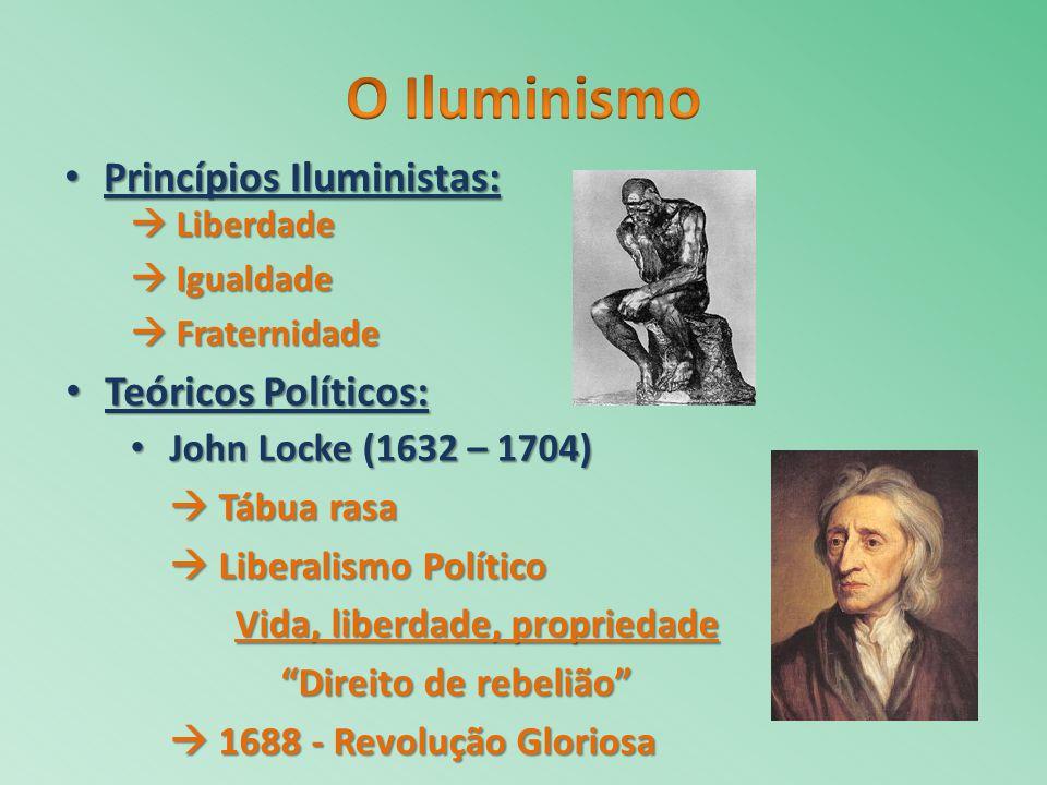 O Iluminismo Princípios Iluministas: Teóricos Políticos: