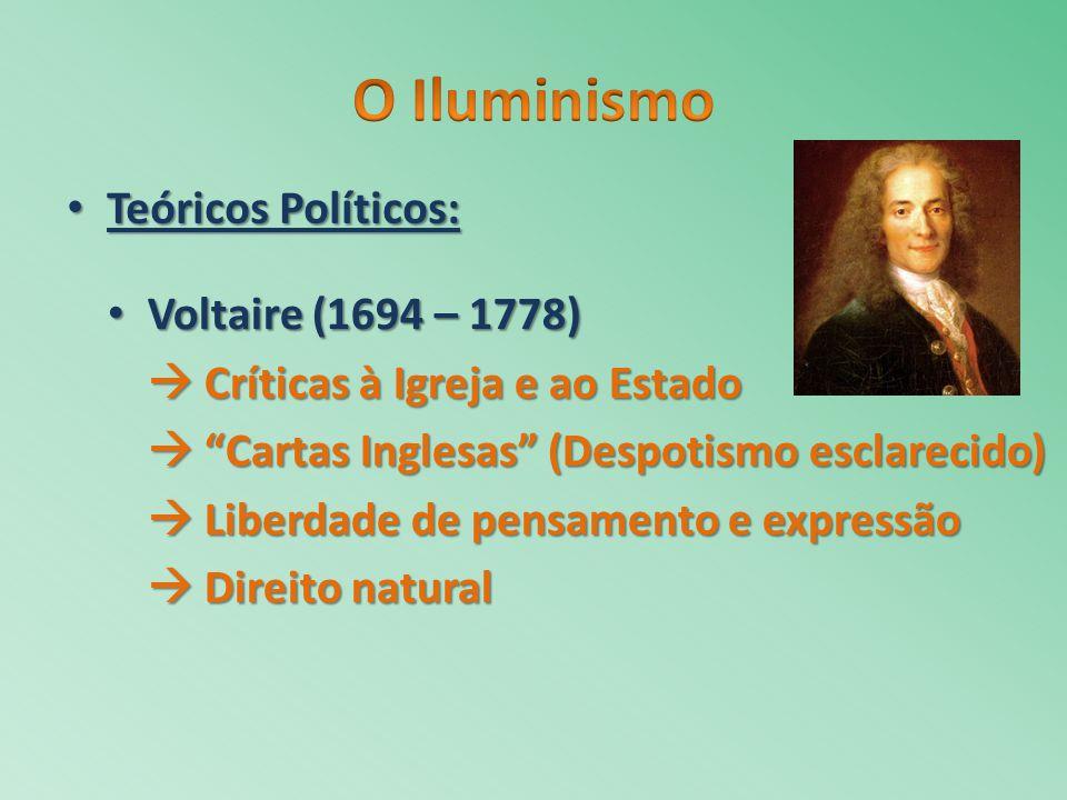 O Iluminismo Teóricos Políticos: Voltaire (1694 – 1778)