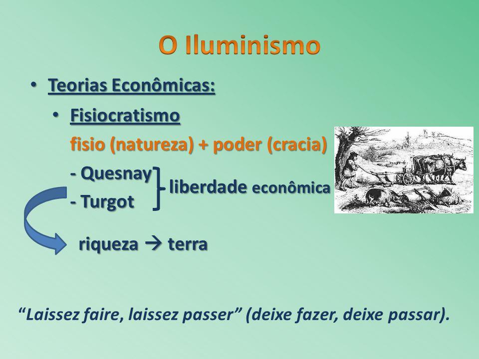 O Iluminismo Teorias Econômicas: Fisiocratismo