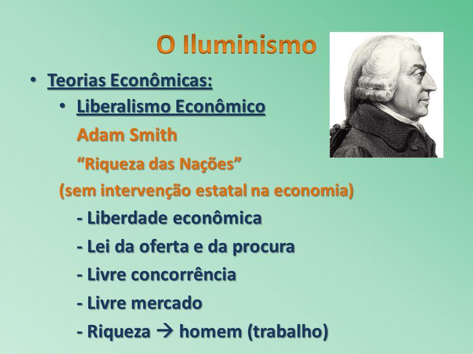 O Iluminismo Teorias Econômicas: Liberalismo Econômico Adam Smith