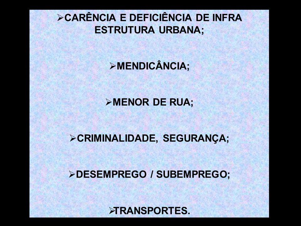 CARÊNCIA E DEFICIÊNCIA DE INFRA ESTRUTURA URBANA;