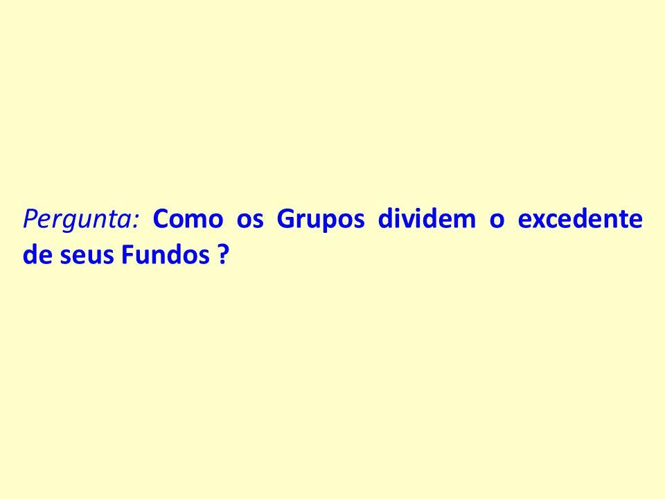Pergunta: Como os Grupos dividem o excedente de seus Fundos