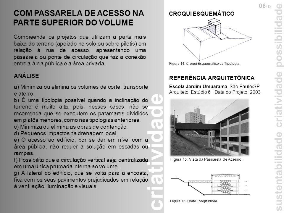 COM PASSARELA DE ACESSO NA PARTE SUPERIOR DO VOLUME