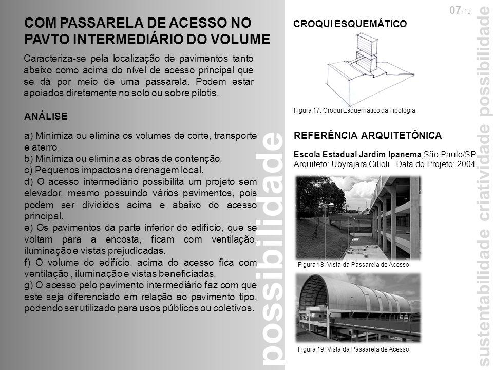 COM PASSARELA DE ACESSO NO PAVTO INTERMEDIÁRIO DO VOLUME