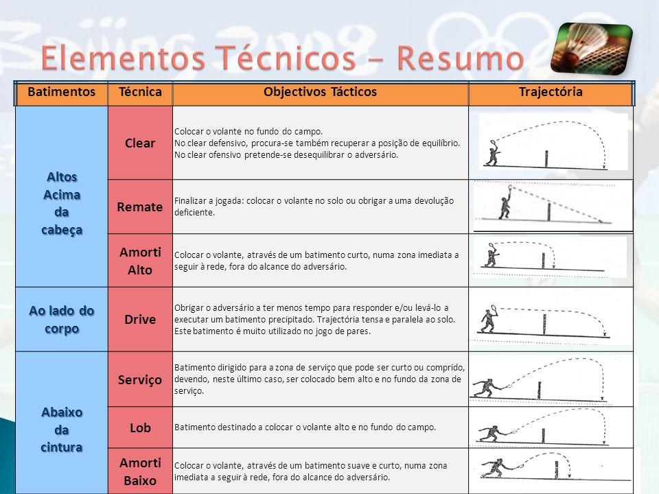 Elementos Técnicos - Resumo