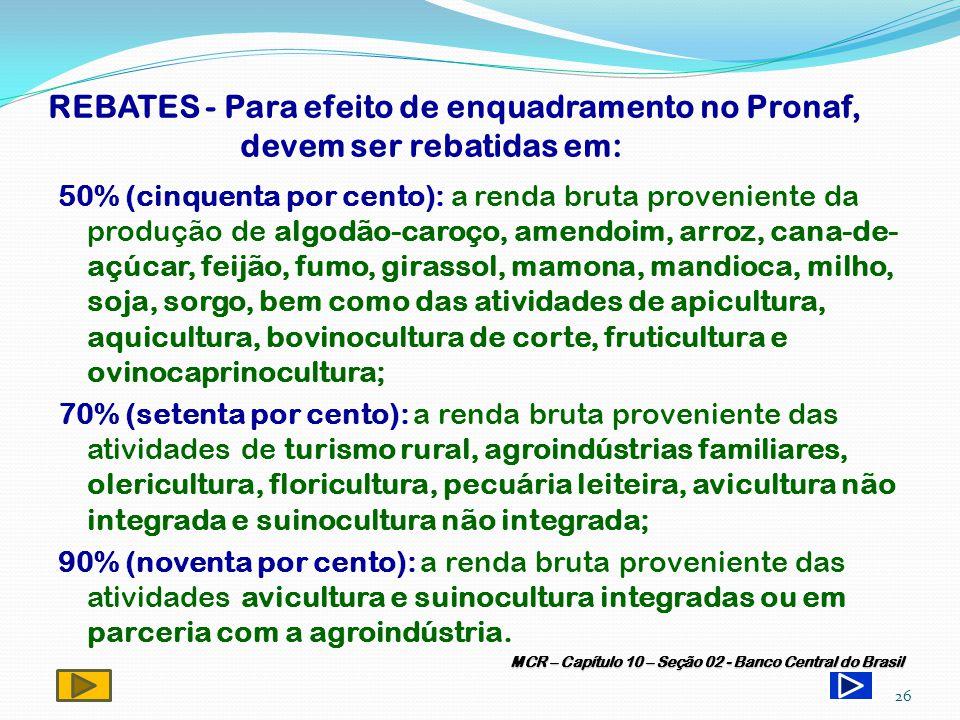 REBATES - Para efeito de enquadramento no Pronaf,