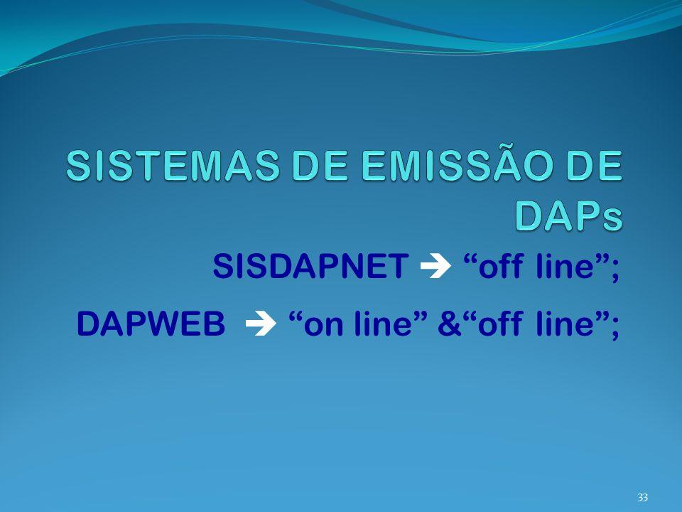 SISTEMAS DE EMISSÃO DE DAPs