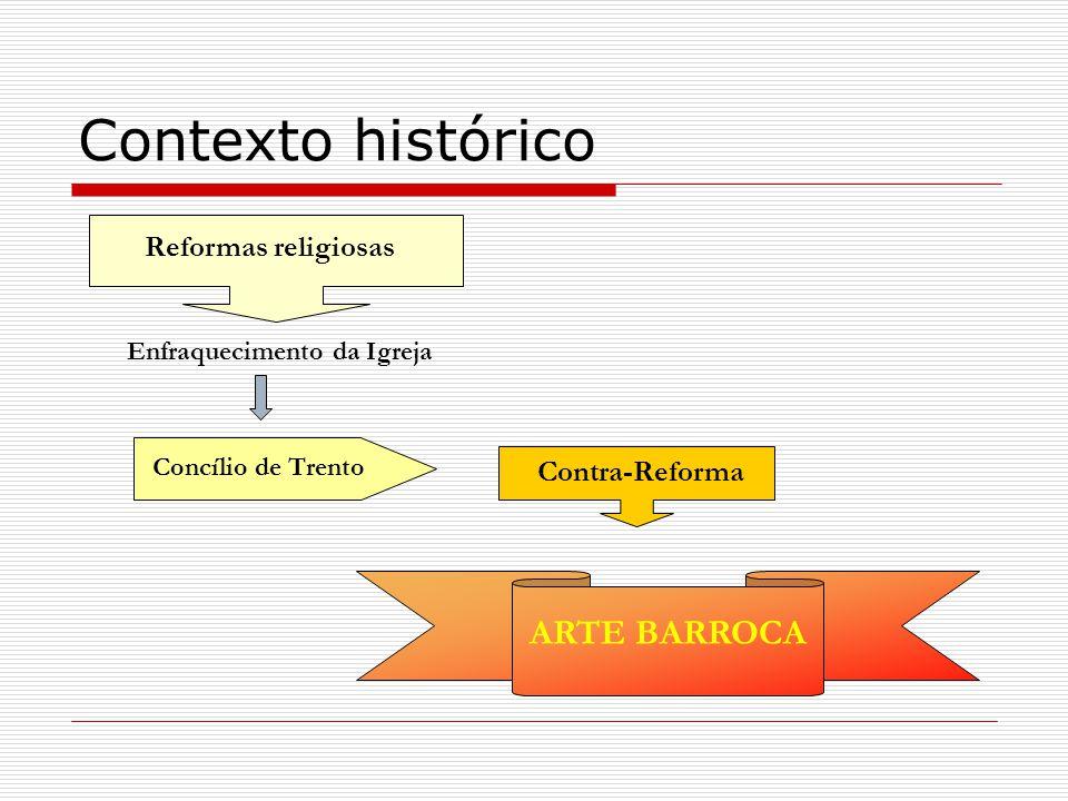 Contexto histórico ARTE BARROCA Reformas religiosas Contra-Reforma