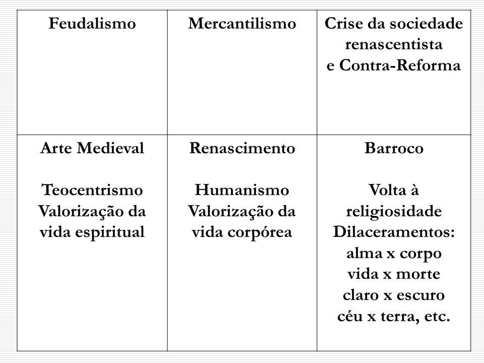 Crise da sociedade renascentista e Contra-Reforma