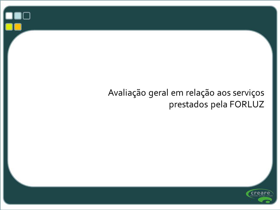 Avaliação geral em relação aos serviços prestados pela FORLUZ