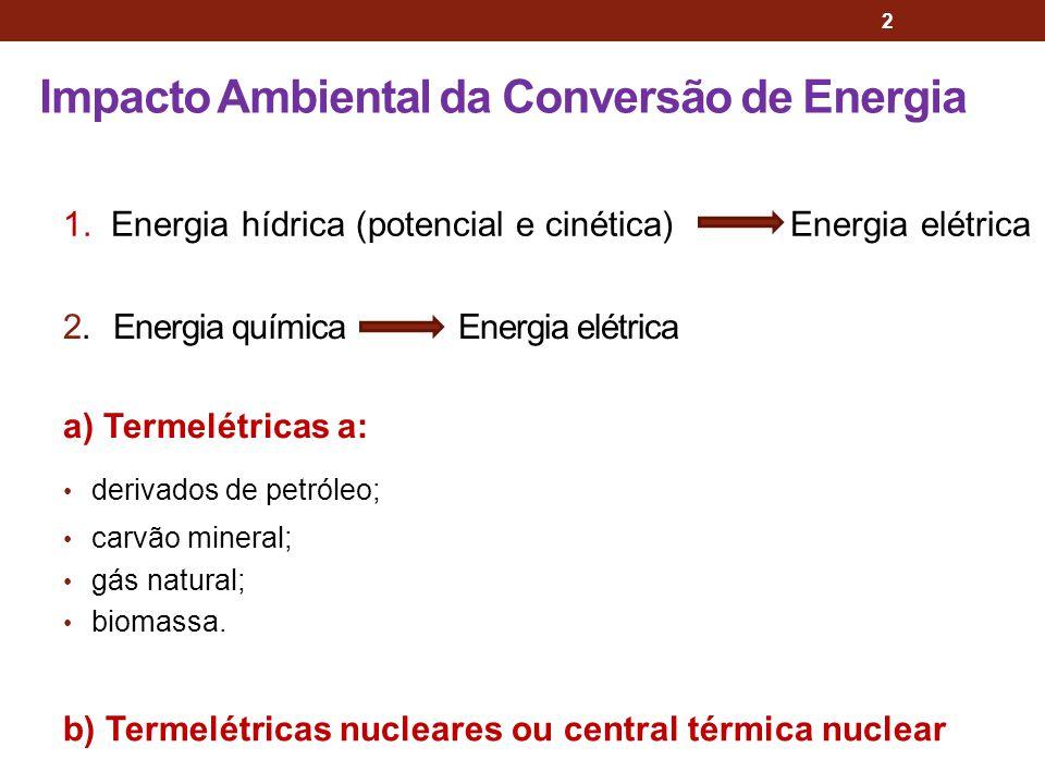 Impacto Ambiental da Conversão de Energia