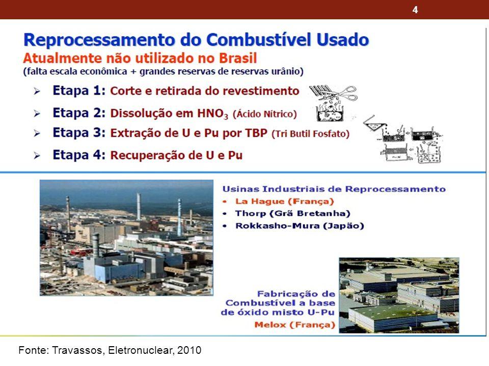 Fonte: Travassos, Eletronuclear, 2010