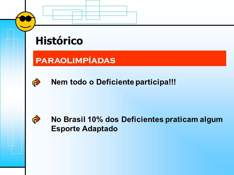 Histórico PARAOLIMPÍADAS Nem todo o Deficiente participa!!!