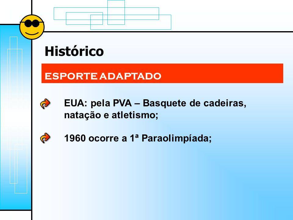 Histórico ESPORTE ADAPTADO