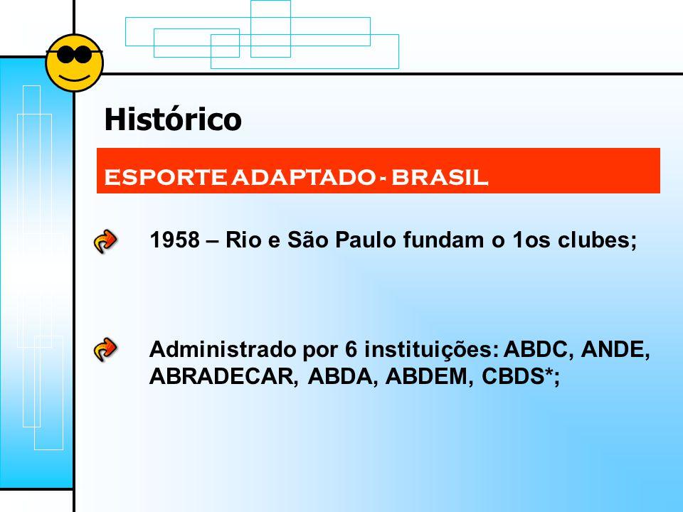 Histórico ESPORTE ADAPTADO - BRASIL