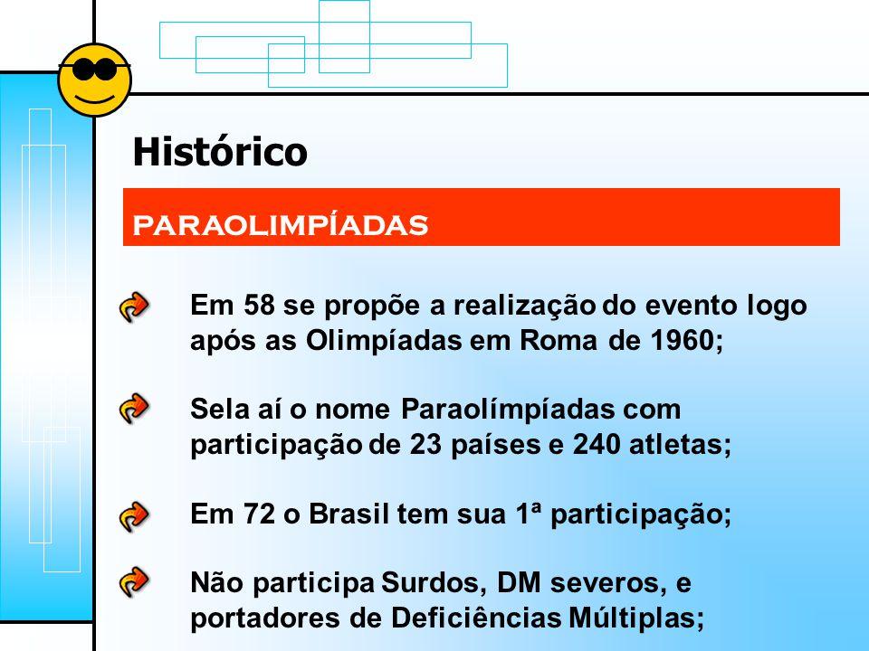 Histórico PARAOLIMPÍADAS