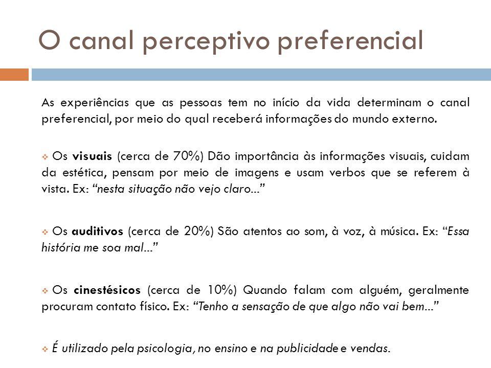 O canal perceptivo preferencial
