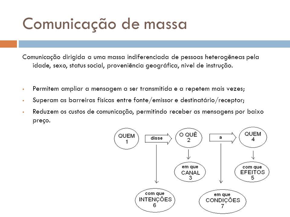 Comunicação de massa