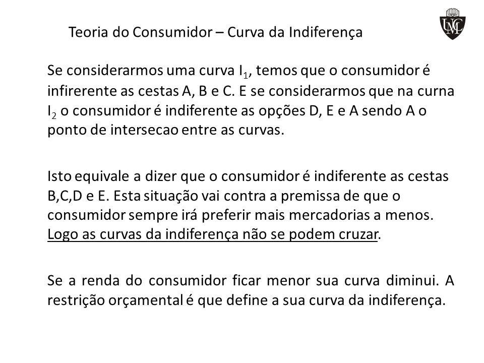 Teoria do Consumidor – Curva da Indiferença