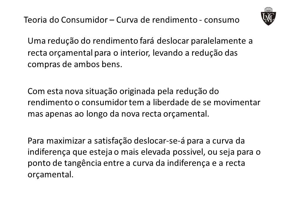 Teoria do Consumidor – Curva de rendimento - consumo